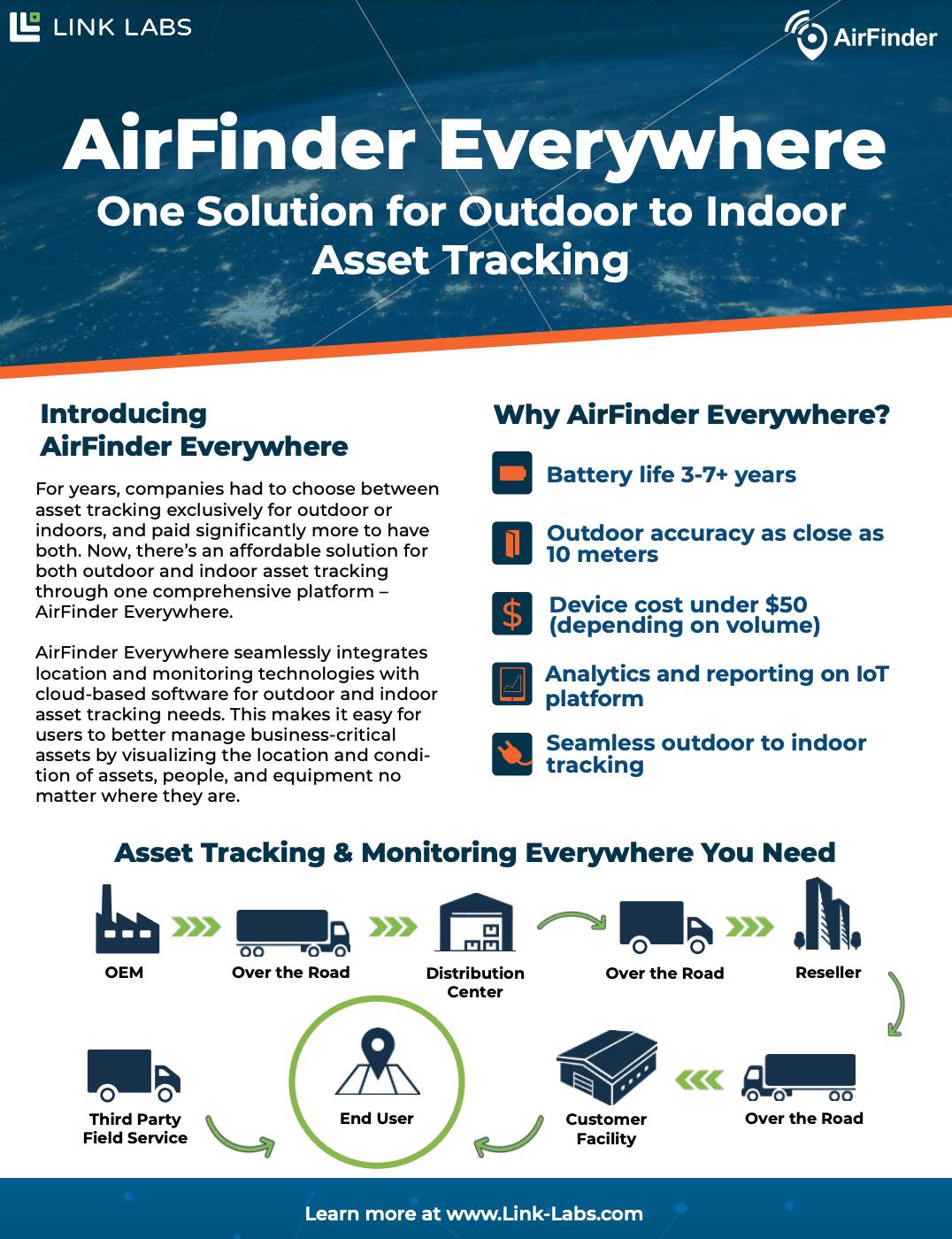 AirFinder-Everywhere-ProductBrief