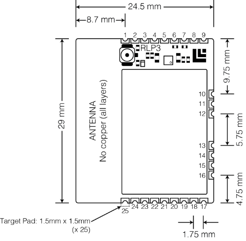 LL-RLP-20 or LL-RXR-27 Module | Data Sheet